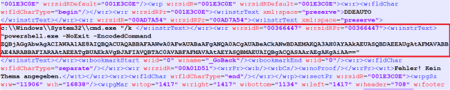 Fig 6. Base 64 encoding